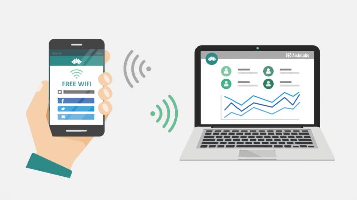 Wifi Marketing là gì? Những lợi ích và hướng dẫn làm Wifi Marketing
