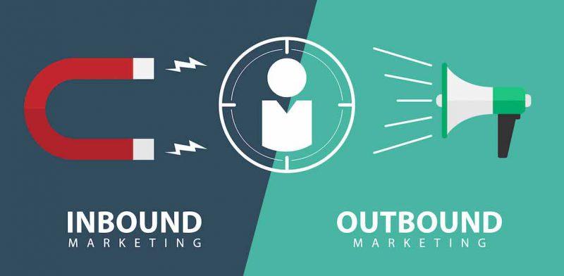 Inbound Marketing – Phương Pháp Tăng Trưởng Cho Doanh Nghiệp Hiện Nay