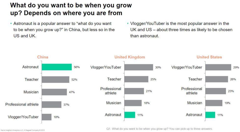 YouTube ra mắt tùy chọn mới cho phép cha mẹ giám sát hoạt động xem của con trẻ