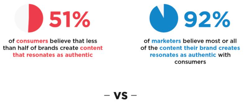 5 xu hướng SEO và content marketing làm mưa làm gió trong thời gian qua