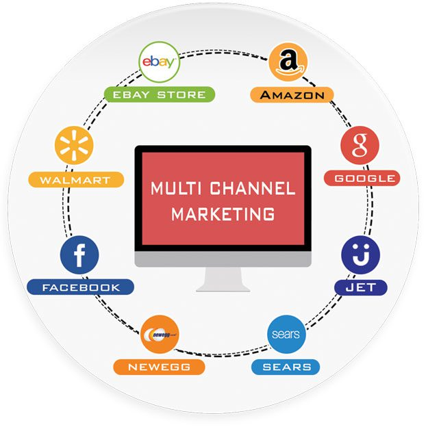 Multichannel Marketing là gì? Cách sử dụng Multichannel Marketing