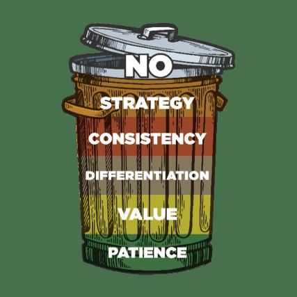 Nằm lòng 5 kỹ năng content marketing quan trọng trong năm 2021