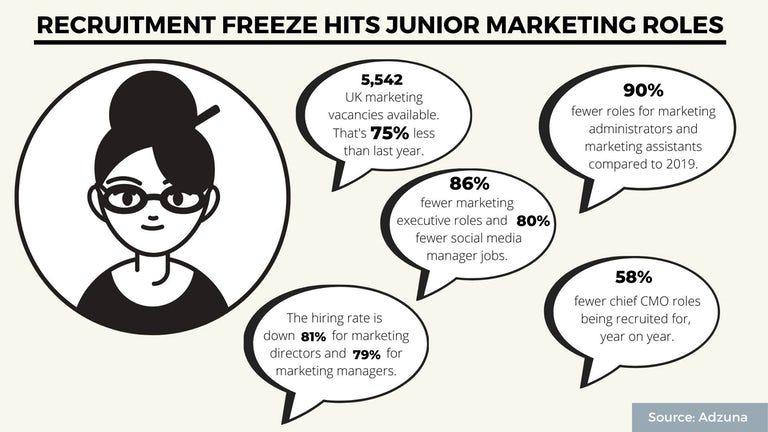 Tổng hợp các tin tức Marketing đáng chú ý