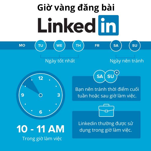 Thời điểm nào đăng bài viết tốt nhất trên mạng xã hội:Facebook, Instagram và YouTube?