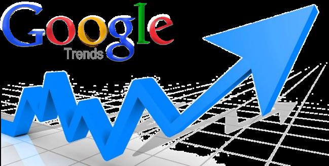 Google Analytics là công cụ hữu hiệu để bạn phân tích lưu lượng truy cập trang