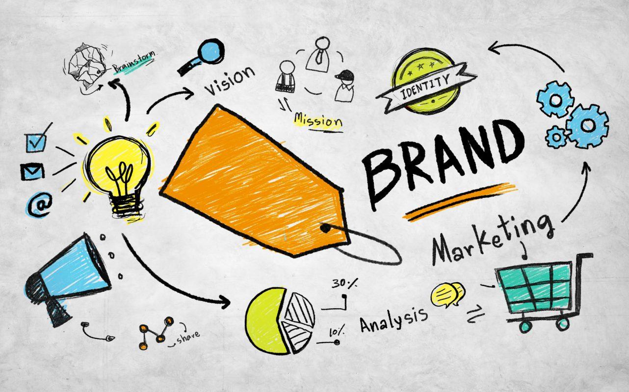 Kế hoạch marketing là một phần quan trọng của doanh nghiệp
