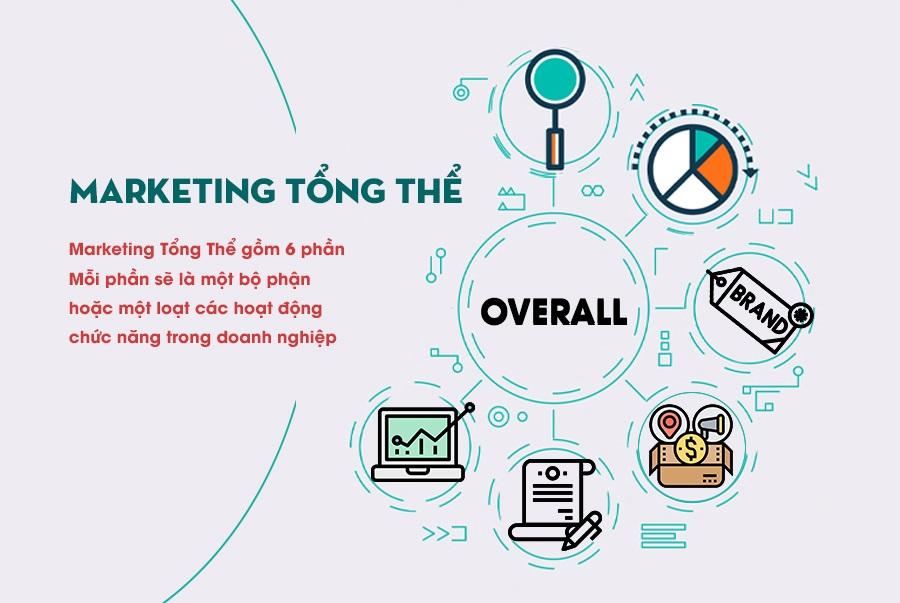 Lập kế hoạch Marketing tổng thể sẽ giúp doanh nghiệp định hướng phát triển đúng đắn