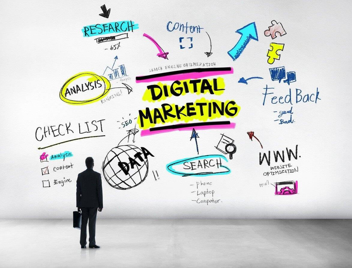 Những công việc cần phải làm của chuyên viên digital marketing