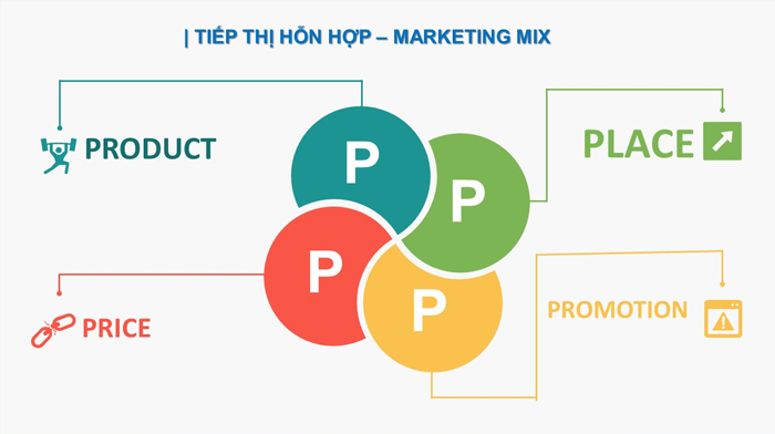 Cách xây dựng chiến lược Marketing cho nhà hàng như thế nào