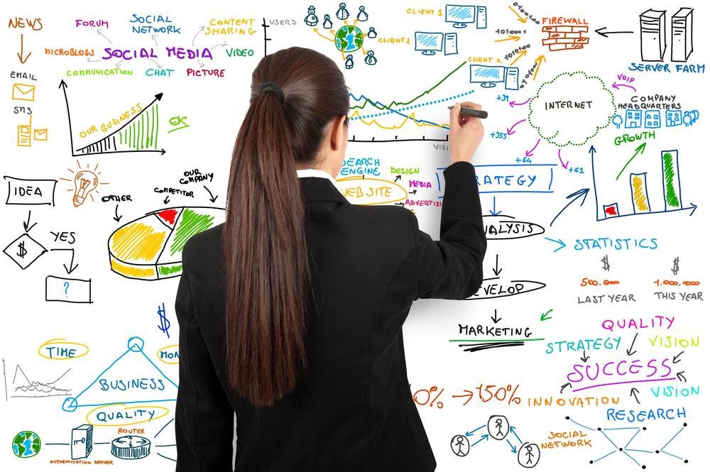 Hoạt động quảng cáo được nhóm Marketing triển khai trên nhiều công cụ hiện đại