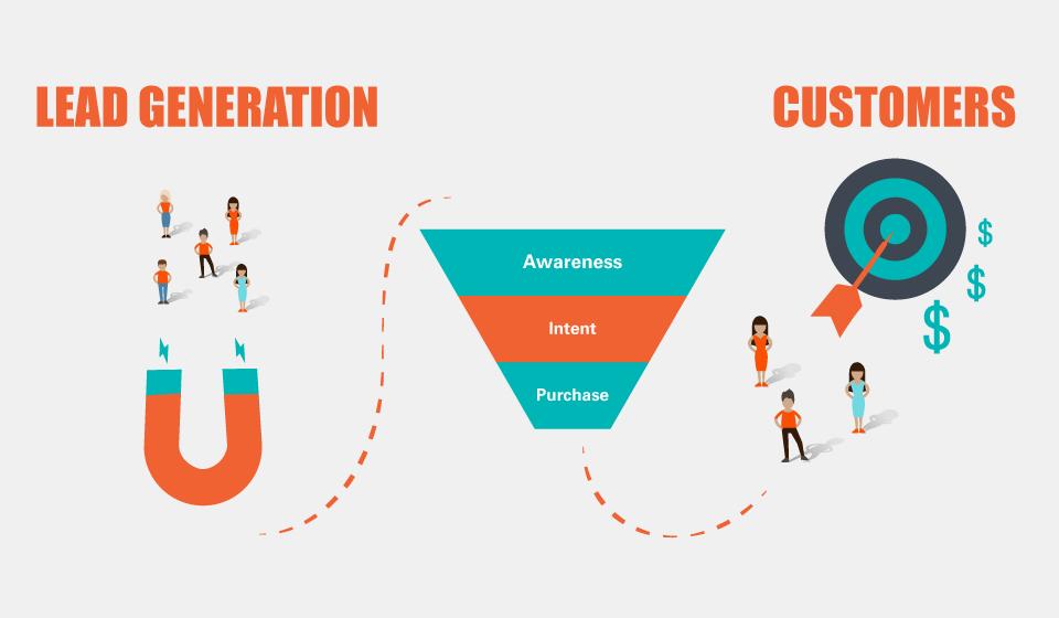 Lead Generation trong mô hình của Smart Marketing