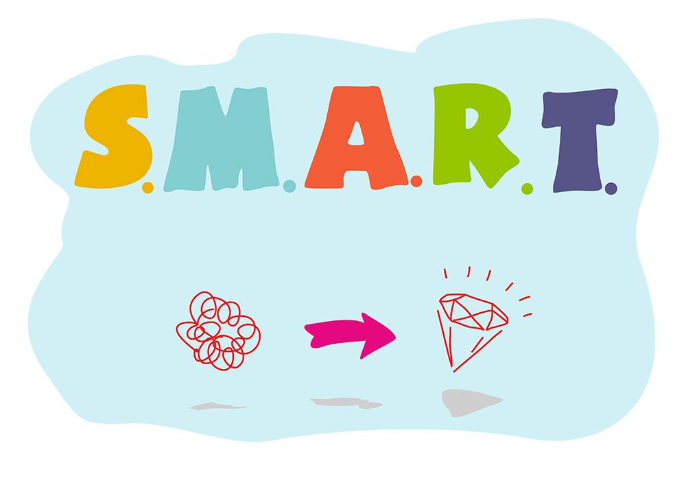 Mẹo triển khai nguyên tắc smart qua việc đặt mục tiêu gắn liền với yếu tố định lượng