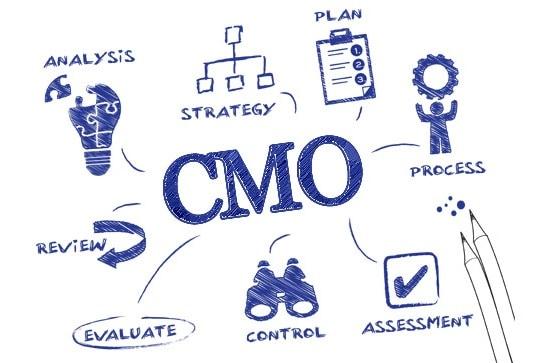 Mô tả công việc của trưởng phòng Marketing trong nền kinh tế hiện đại