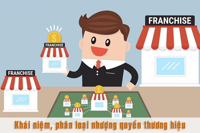 Nhượng quyền thương mại có liên quan đến nhiều yếu tố về thương hiệu công ty