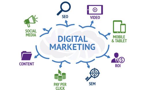Đi tìm câu trả lời xoay quanh online marketing và digital marketing