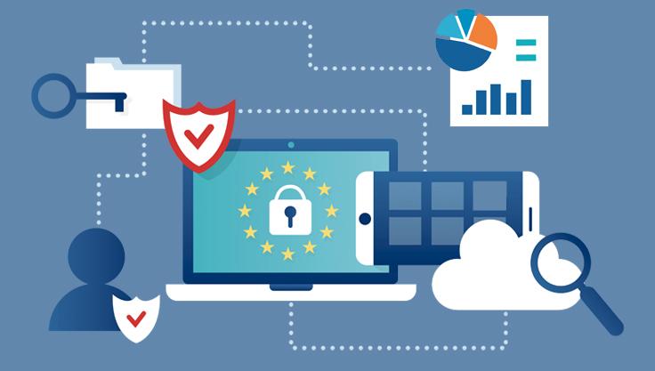 PPC cho phép đo lường hiệu quả của chiến dịch Marketing
