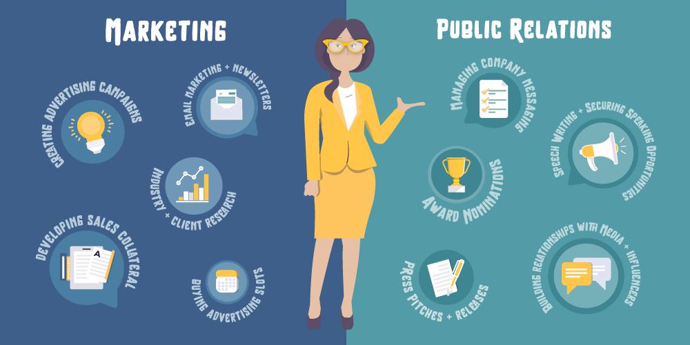 PR và Marketing có rất nhiều điểm khác biệt